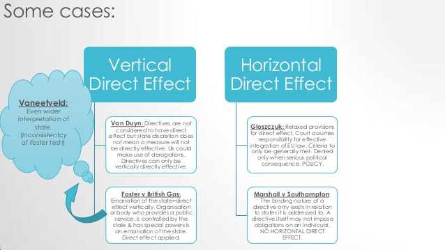 direct-effect-eu-law-6-638
